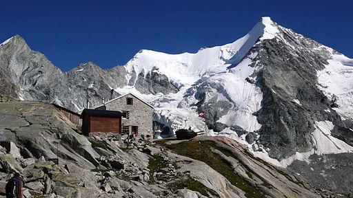 SMI SLI Schweiz